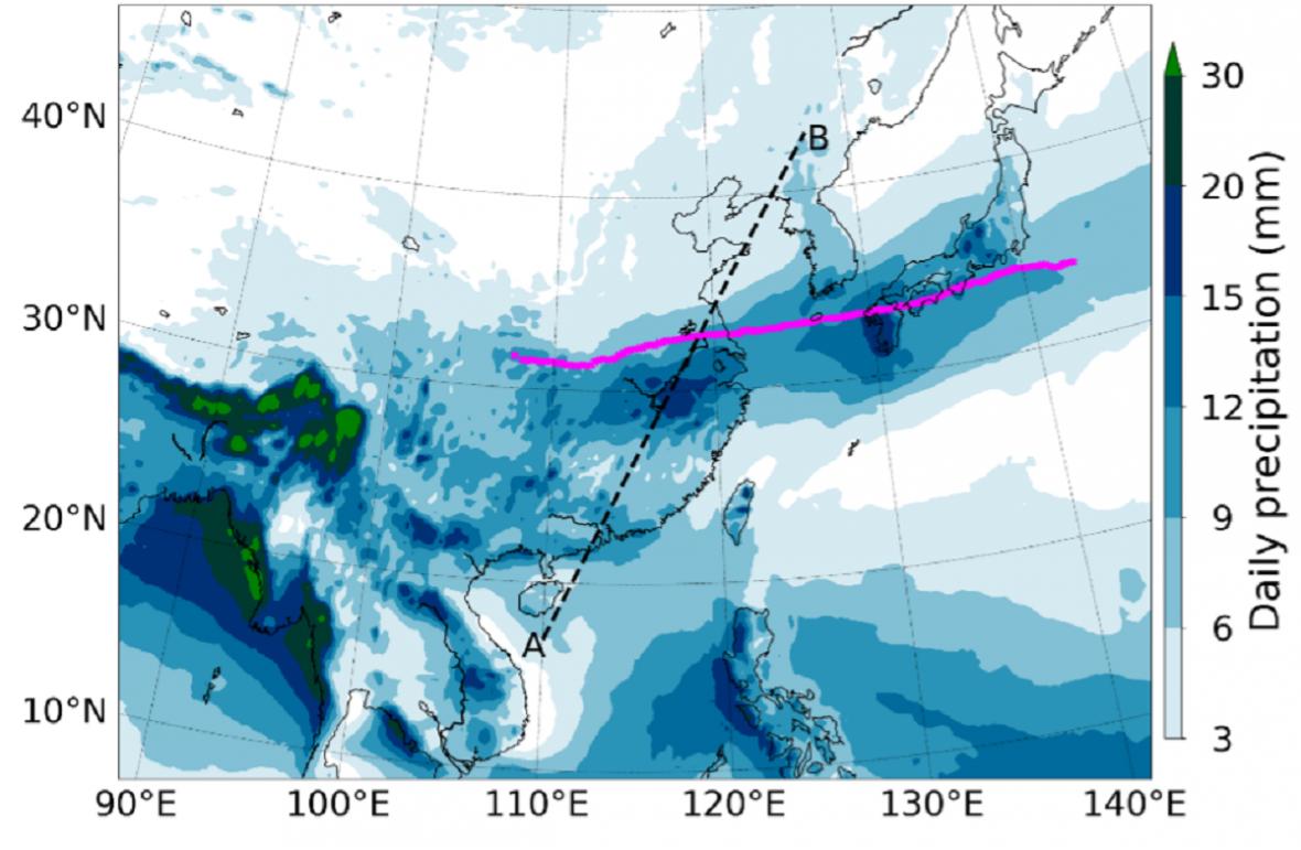 Průměrná poloha fronty meiyu (fialově) vposlední červnové dekádě a průměrné denní úhrny srážek vtéto dekádě