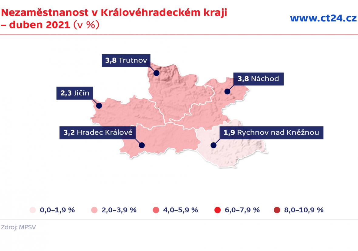 Nezaměstnanost v Královéhradeckém kraji – duben 2021 (v %)