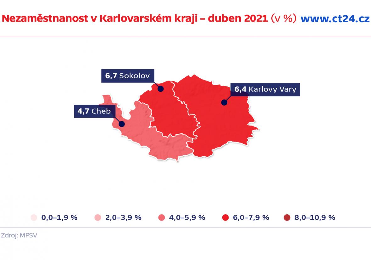 Nezaměstnanost v Karlovarském kraji – duben 2021 (v %)