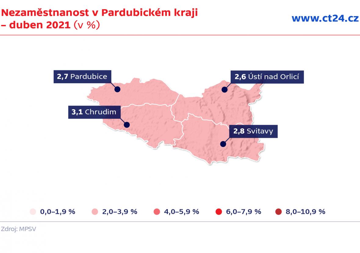 Nezaměstnanost v Pardubickém kraji – duben 2021 (v %)
