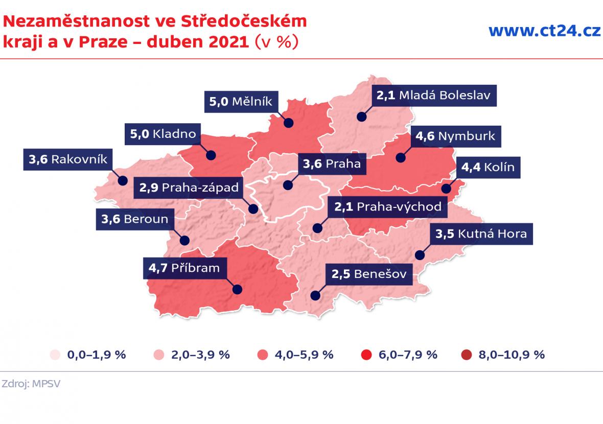 Nezaměstnanost ve Středočeském kraji a v Praze – duben 2021 (v %)