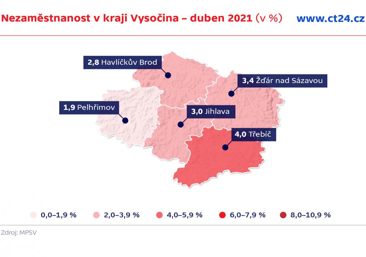Nezaměstnanost v kraji Vysočina – duben 2021 (v %)