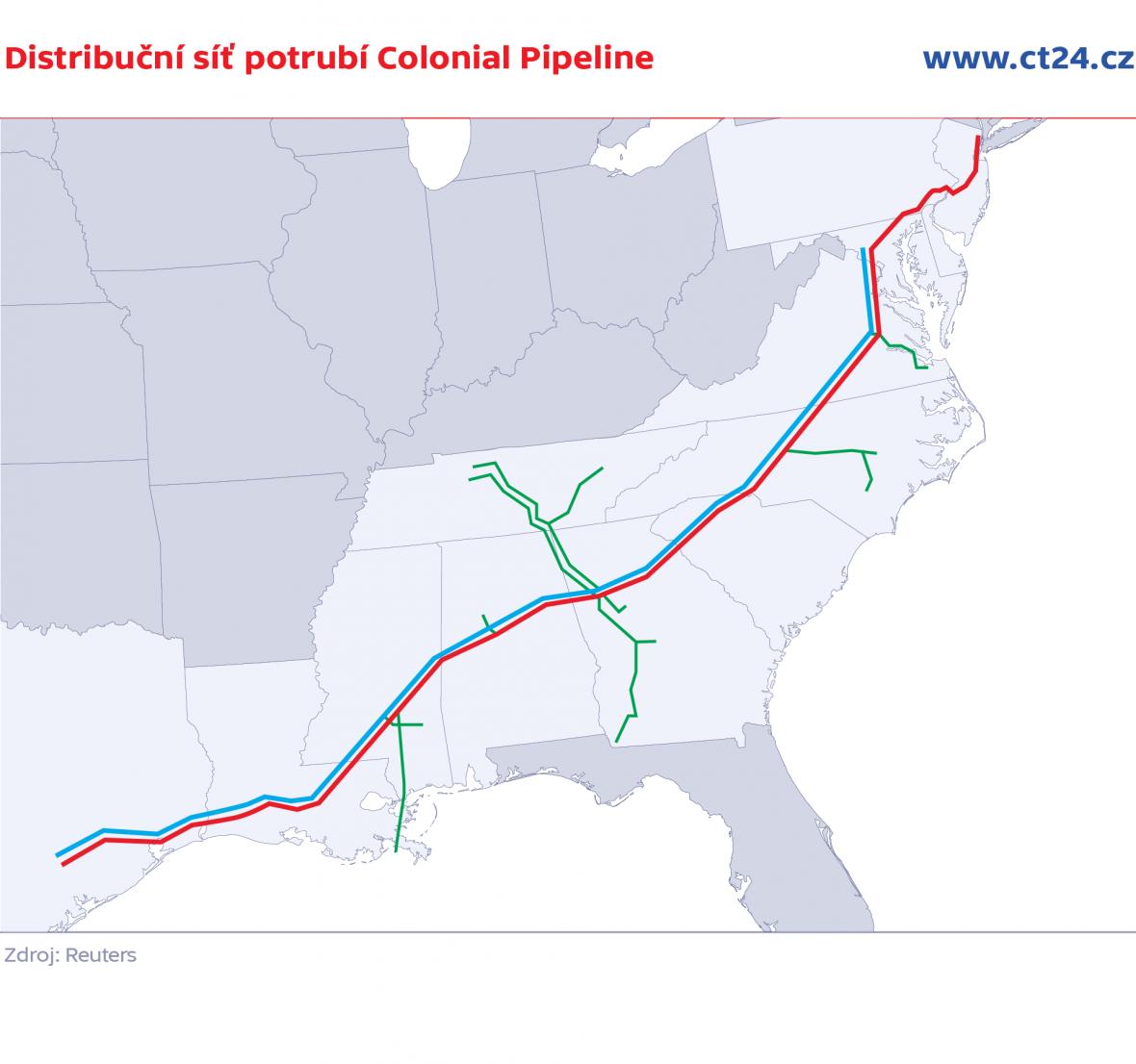 Distribuční síť potrubí Colonial Pipeline