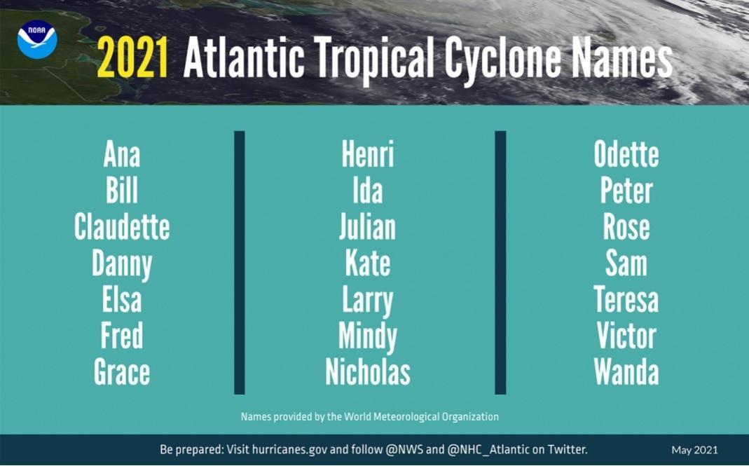 Jména pro hurikány v roce 2021