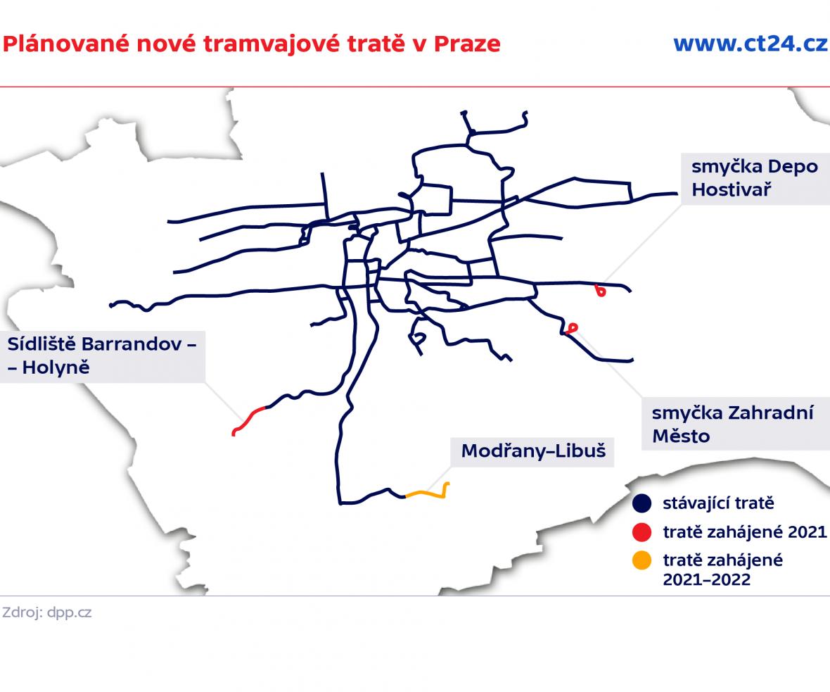 Plánované nové tramvajové tratě v Praze