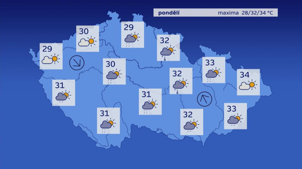 Pondělní předpověd počasí