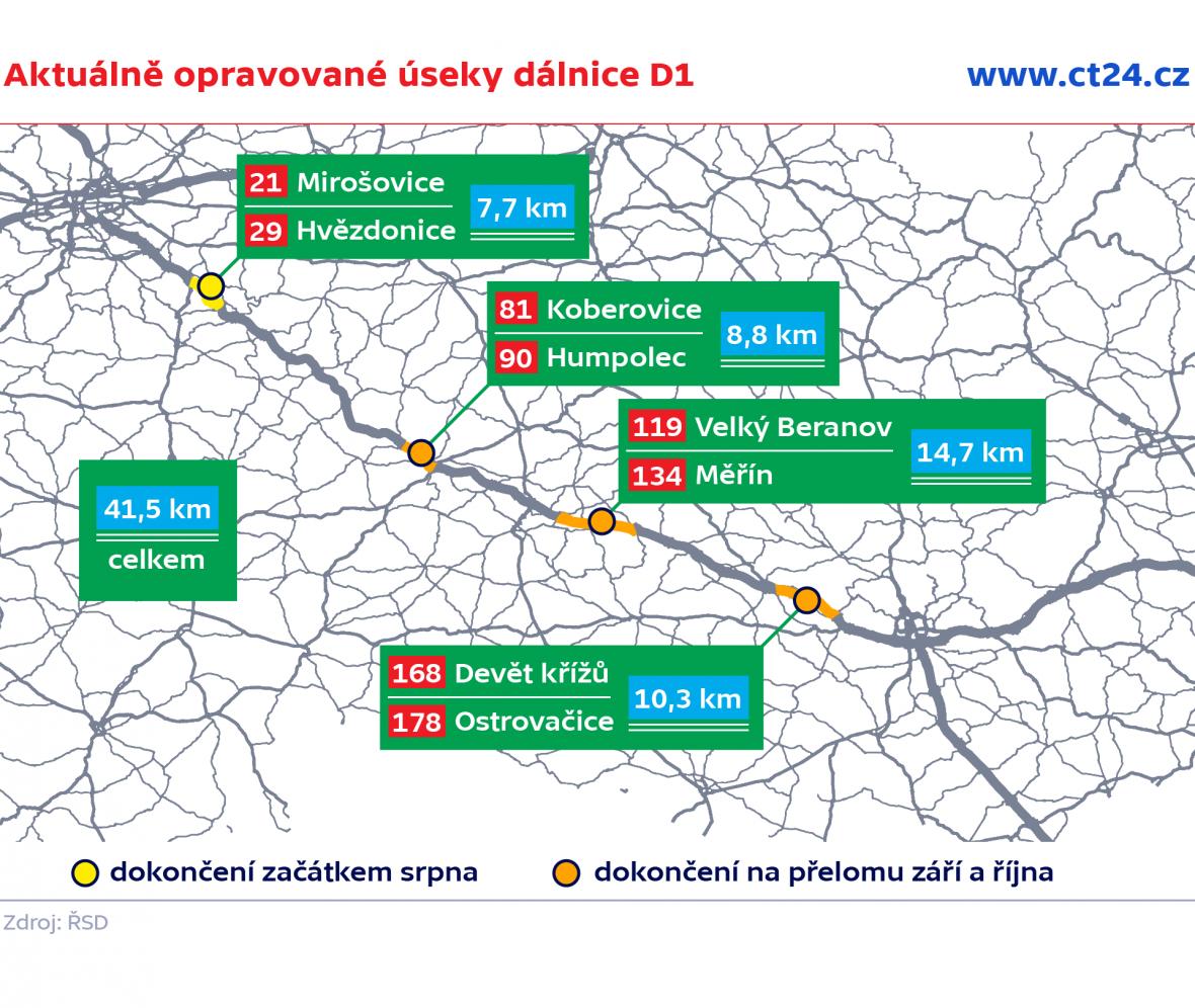 Aktuálně opravované úseky dálnice D1