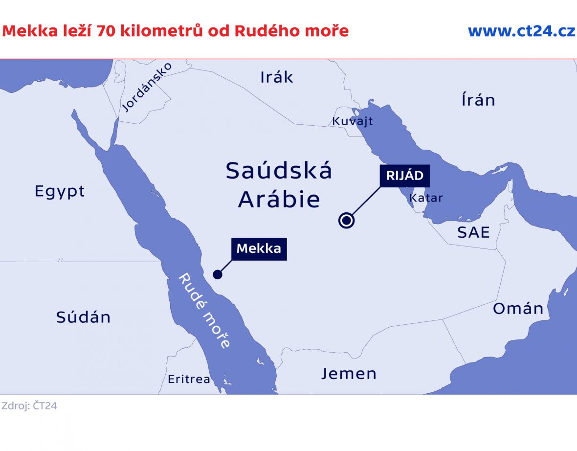 Mekka leží 70 kilometrů od Rudého moře