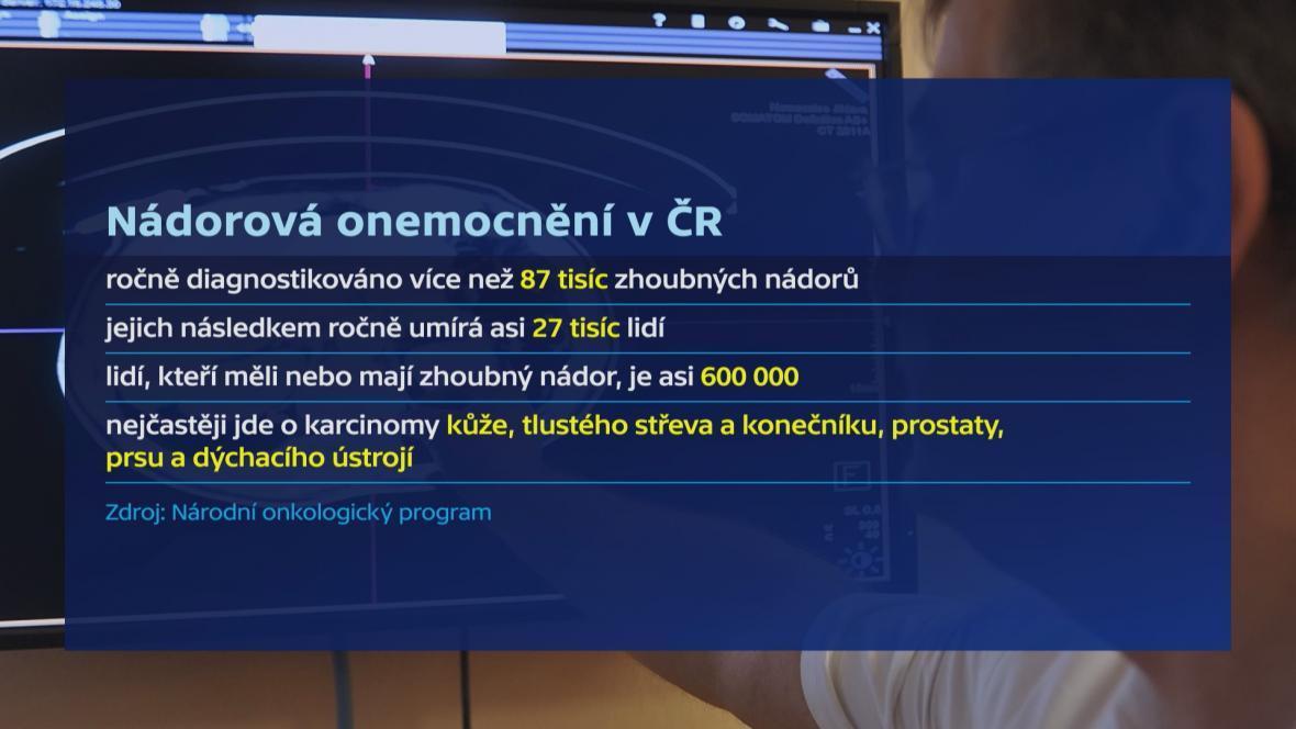 Nádorová onemocnění v Česku