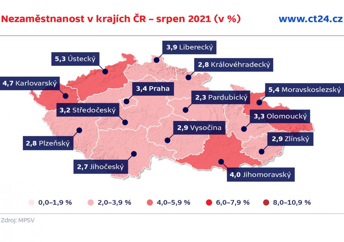 Nezaměstnanost v krajích ČR – srpen 2021 (v %)