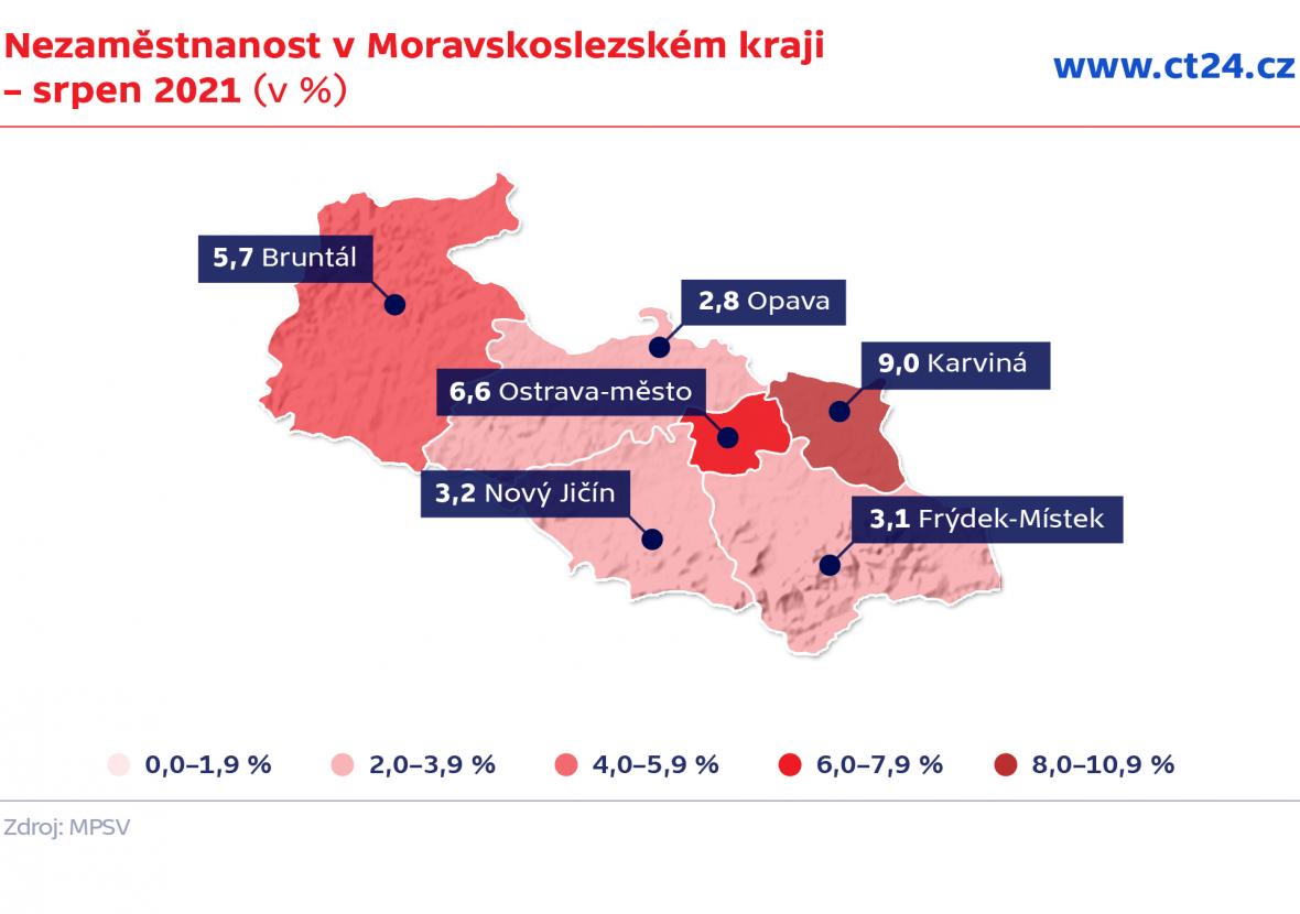 Nezaměstnanost v Moravskoslezském kraji – srpen 2021 (v %)
