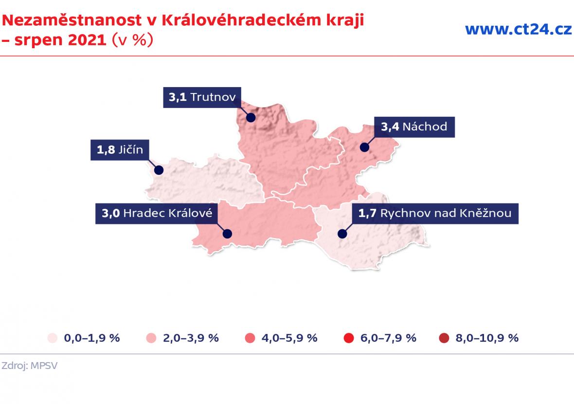Nezaměstnanost v Královéhradeckém kraji – srpen 2021 (v %)