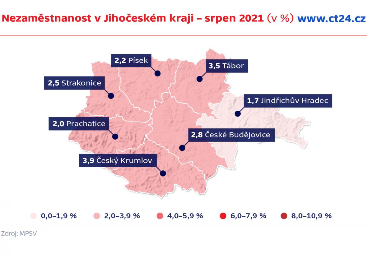 Nezaměstnanost v Jihočeském kraji – srpen 2021 (v %)
