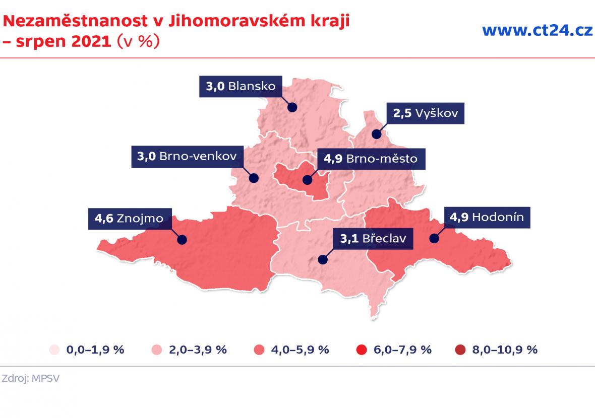 Nezaměstnanost v Jihomoravském kraji – srpen 2021 (v %)