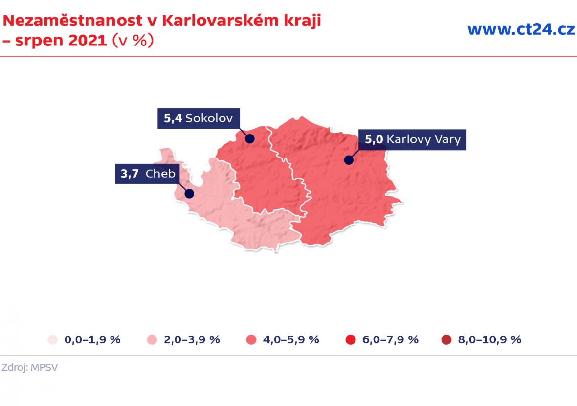 Nezaměstnanost v Karlovarském kraji – srpen 2021 (v %)
