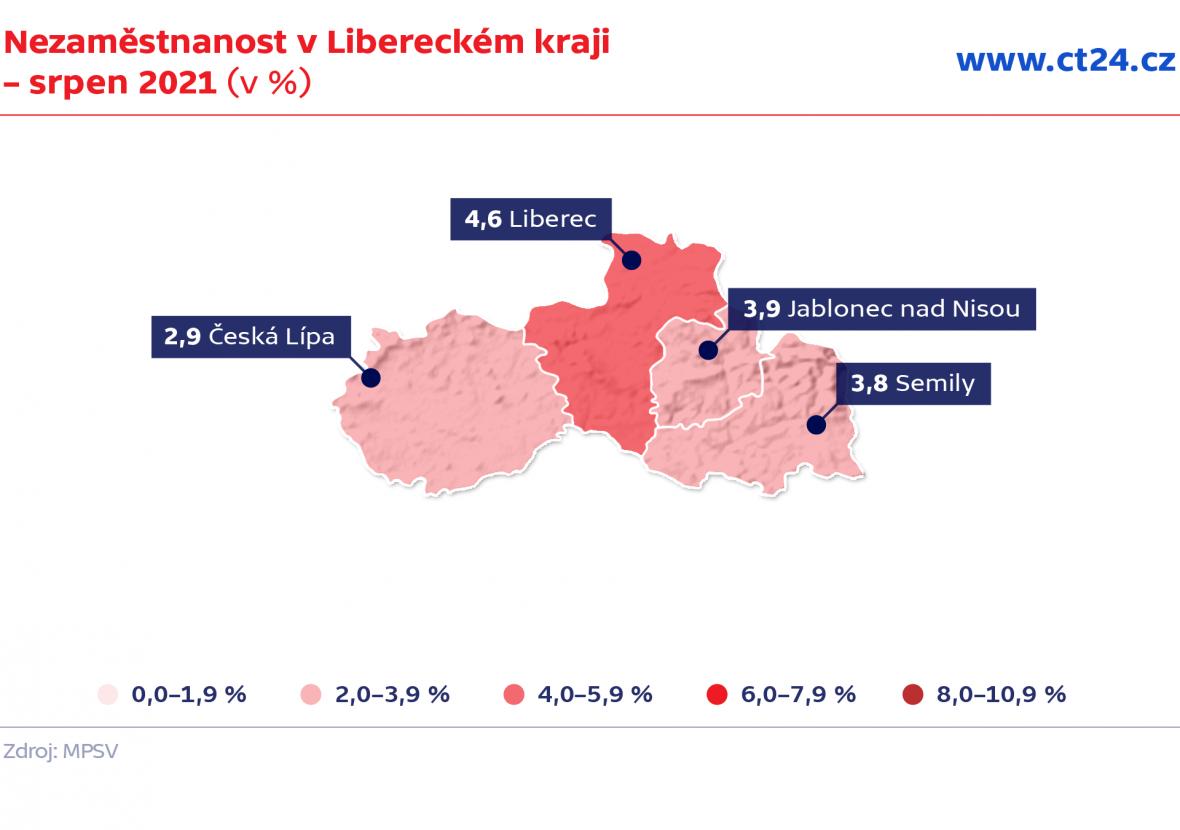 Nezaměstnanost v Libereckém kraji – srpen 2021 (v %)