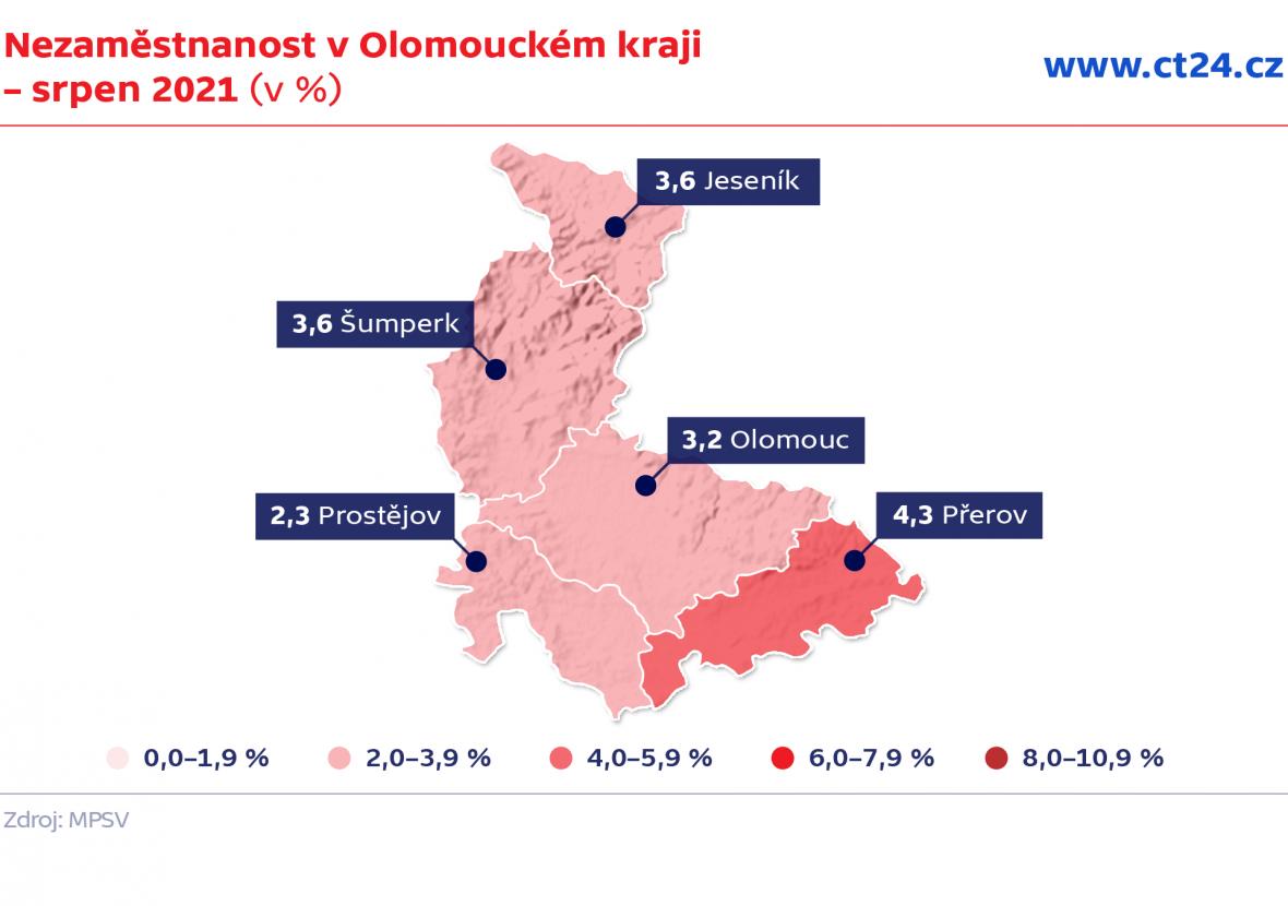 Nezaměstnanost v Olomouckém kraji – srpen 2021 (v %)