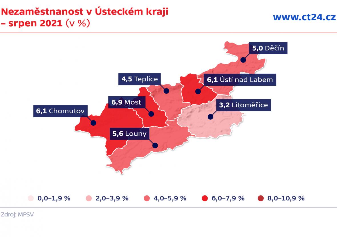 Nezaměstnanost v Ústeckém kraji – srpen 2021 (v %)