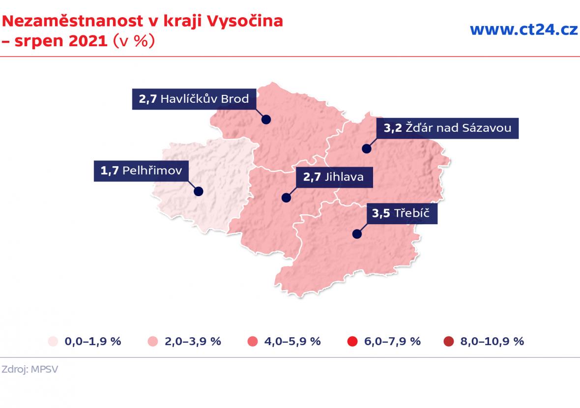 Nezaměstnanost v kraji Vysočina – srpen 2021 (v %)