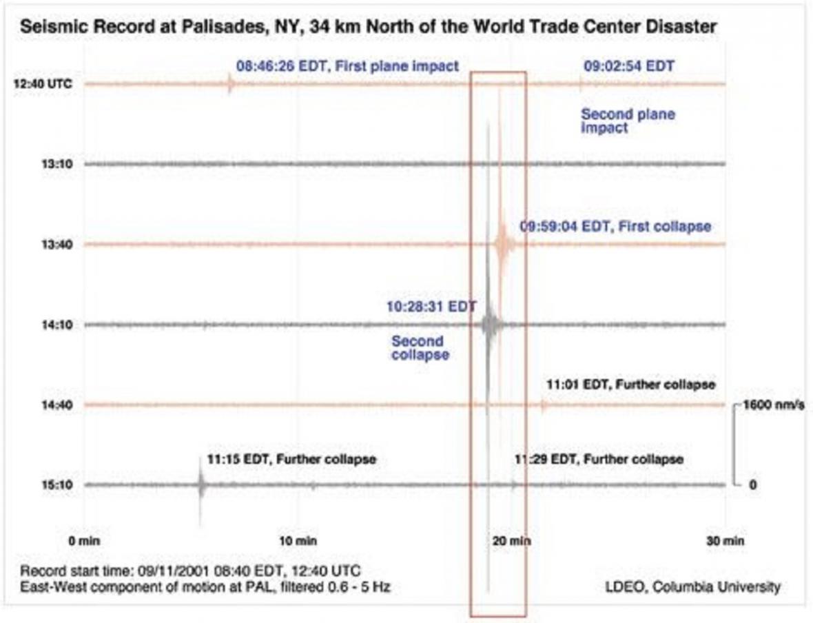 Na záznamu seismografu je vidět záchvěv v době exploze