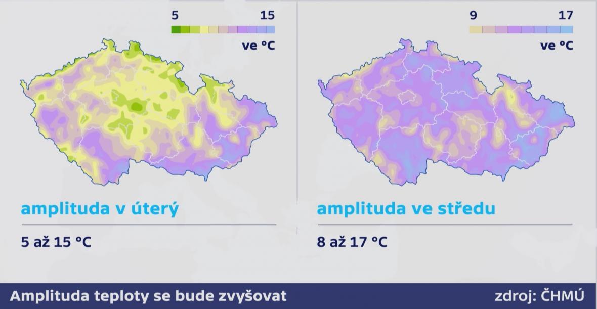 Rozdíl mezi ranní a odpolední teplotou může být až 20 °C