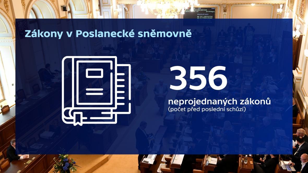 Neprojednané zákony v Poslanecké sněmovně