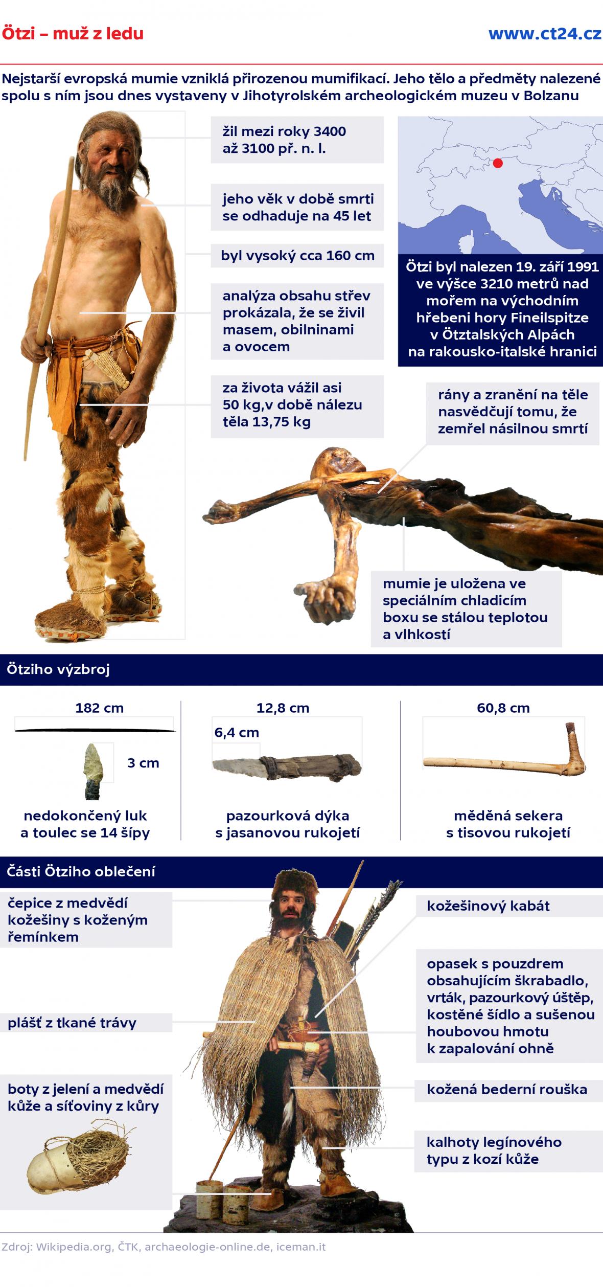 Ötzi – muž z ledu