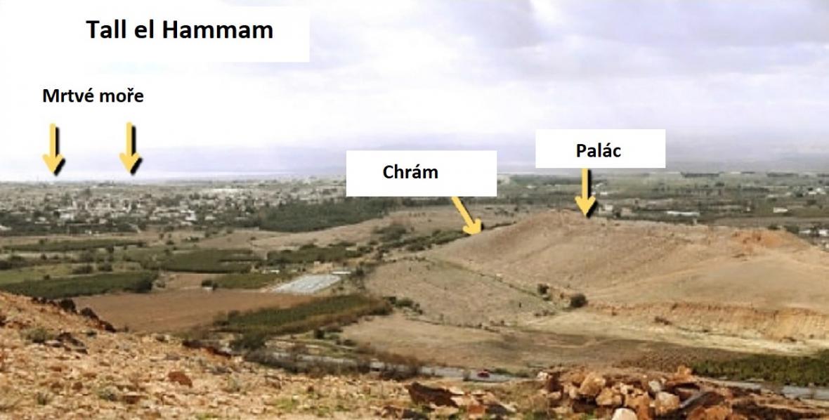 Tall el Hammam