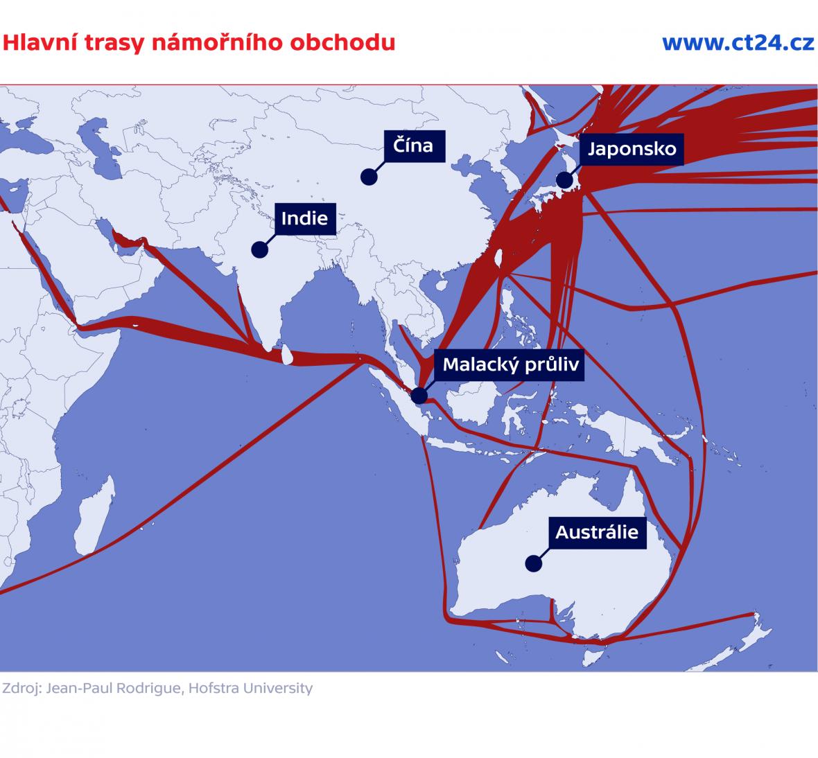 Hlavní trasy námořního obchodu