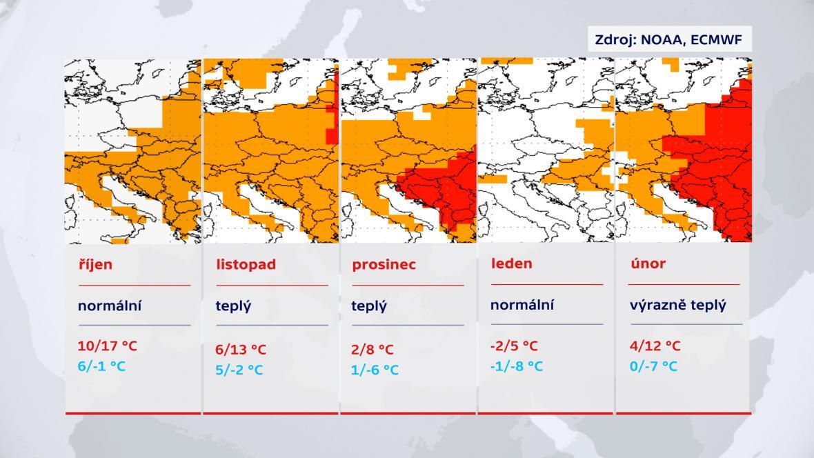 Prognóza teplot