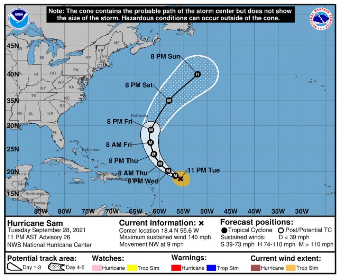 Vývoj předpovědi hurikánu Sam