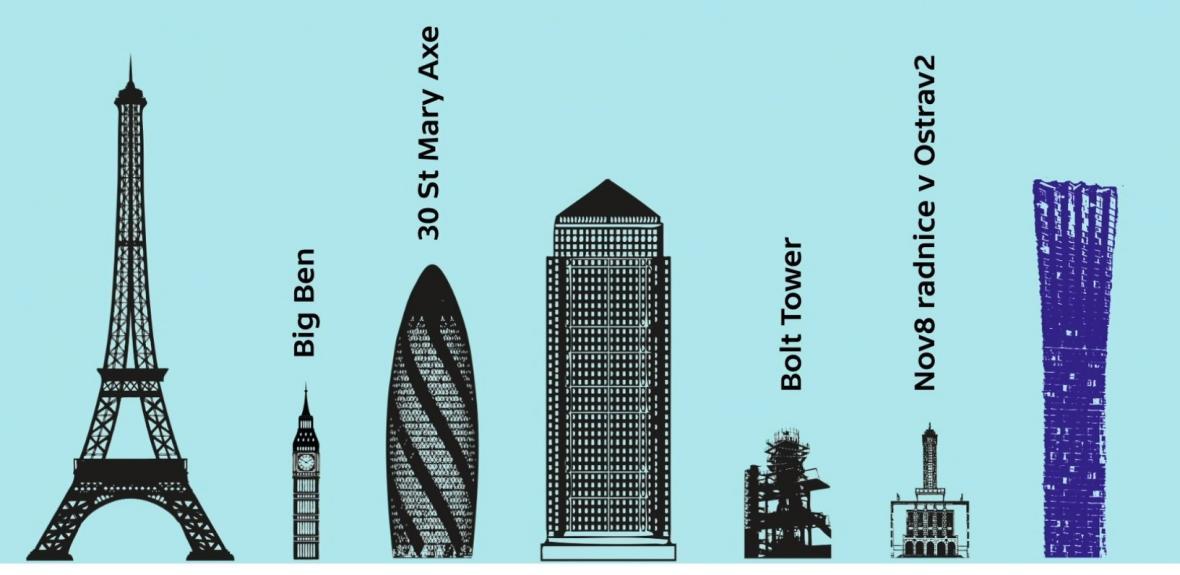 Výškové srovnání Ostrava Tower s dalšími známými stavbami