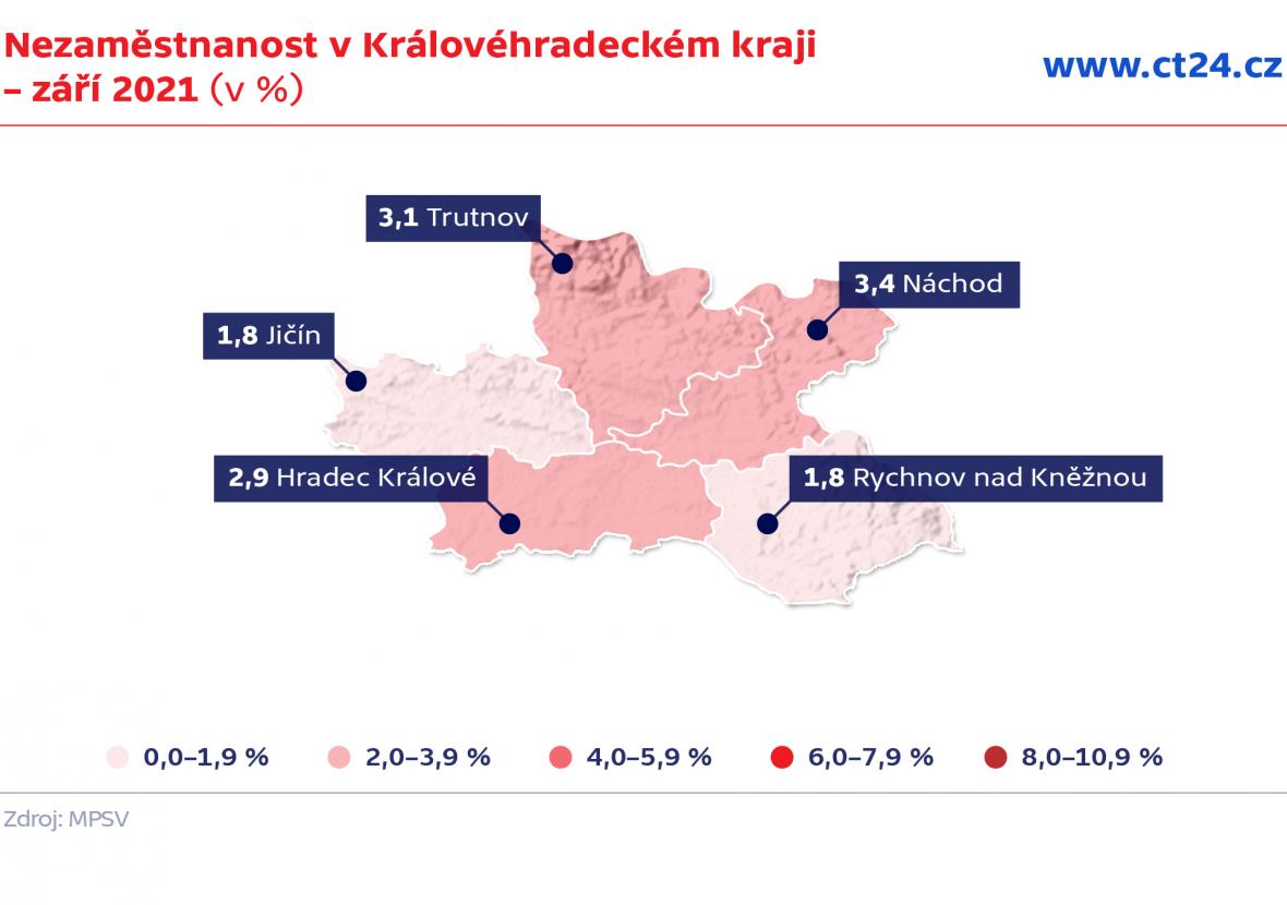 Nezaměstnanost v Královéhradeckém kraji – září 2021 (v %)