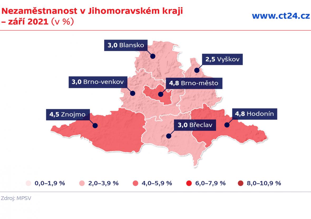 Nezaměstnanost v Jihomoravském kraji – září 2021 (v %)