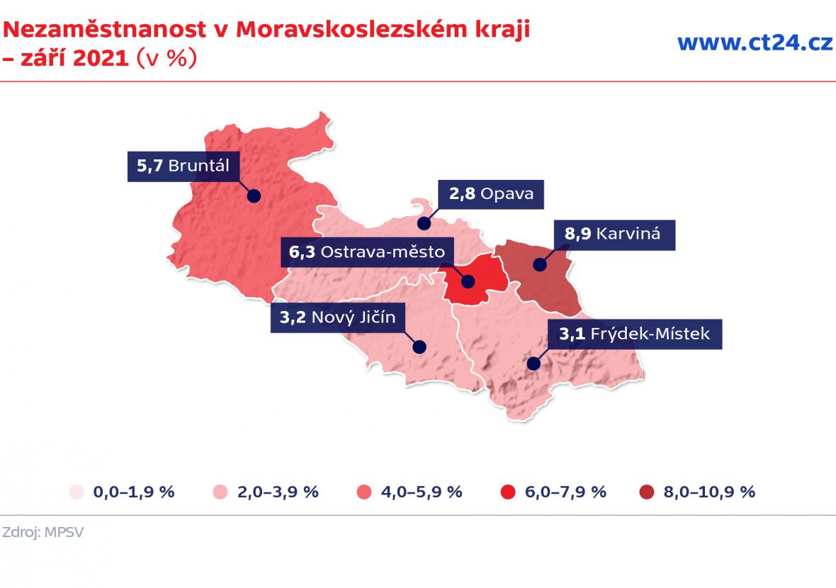Nezaměstnanost v Moravskoslezském kraji – září 2021 (v %)