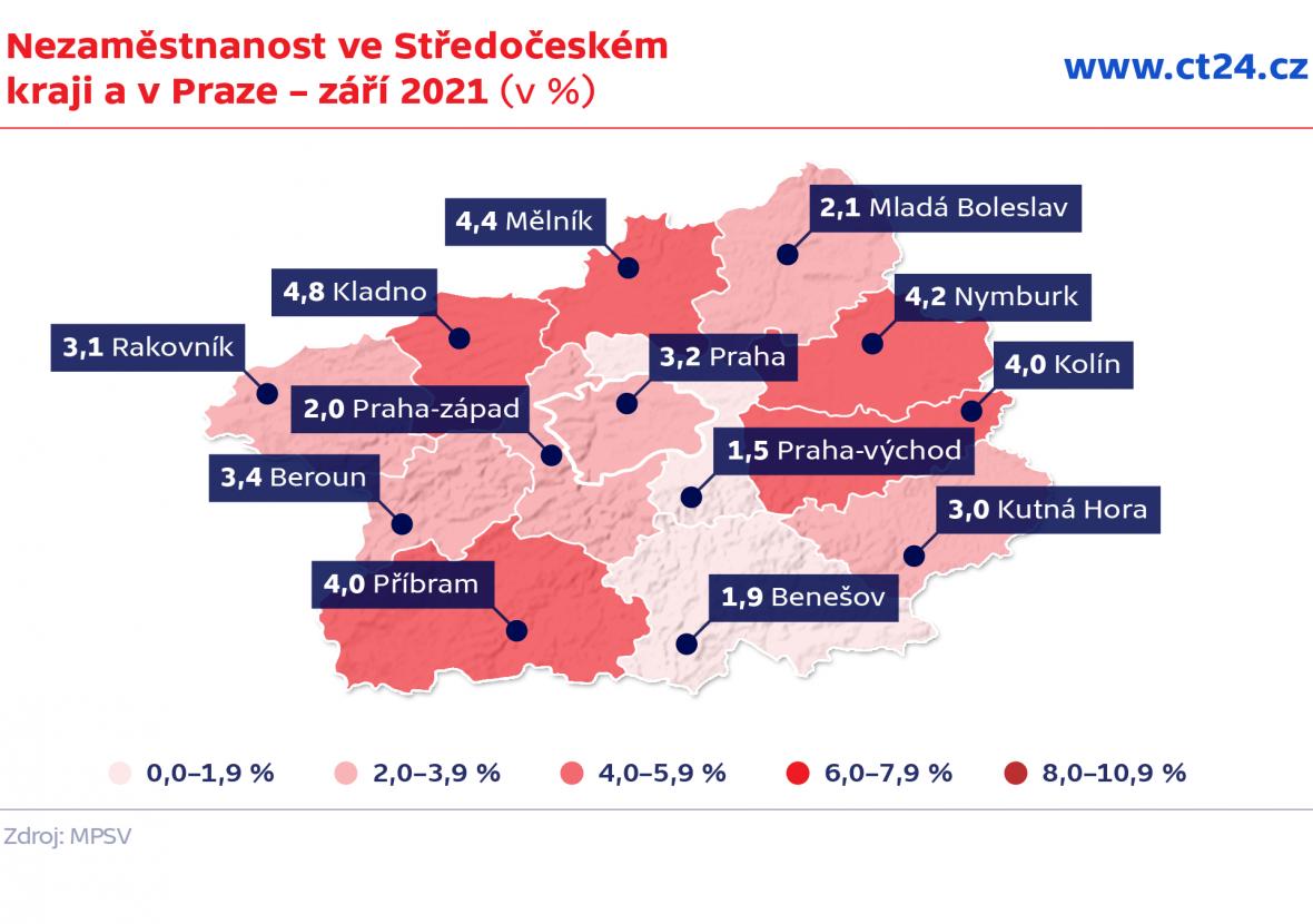 Nezaměstnanost ve Středočeském kraji a v Praze – září 2021 (v %)