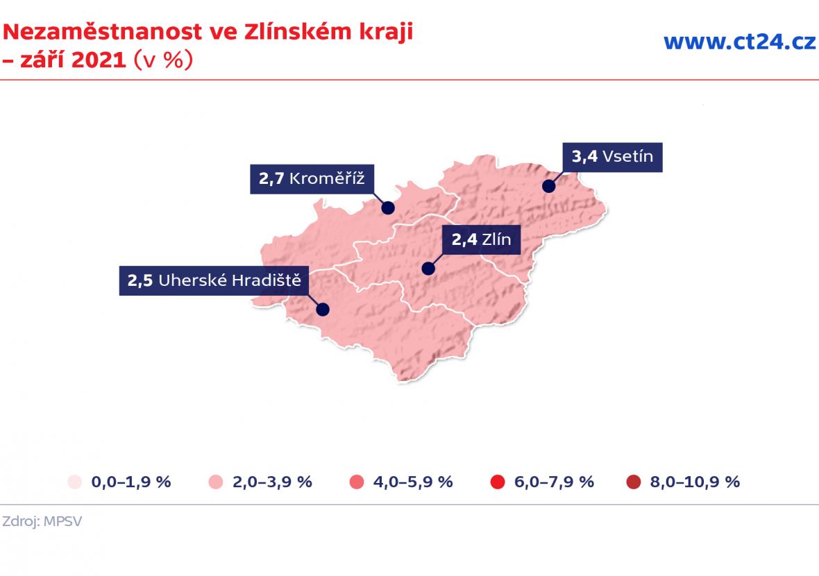 Nezaměstnanost ve Zlínském kraji  – září 2021 (v %)