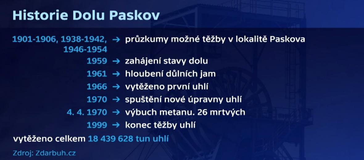 Historie dolu Paskov