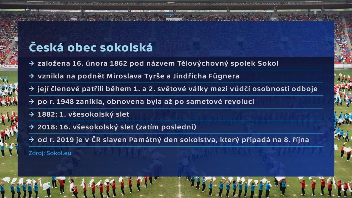 Česká obec sokolská - základní informace