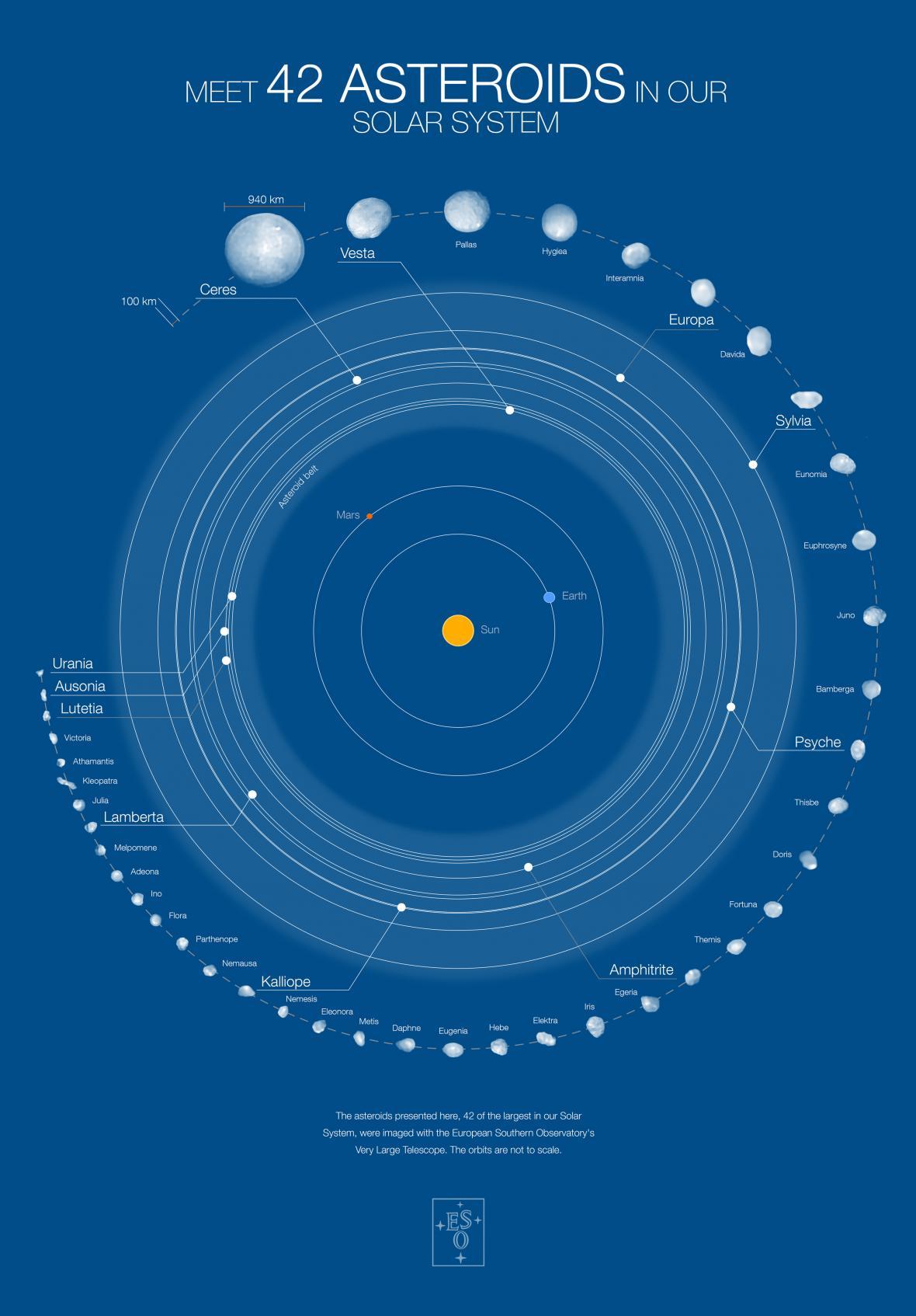 42 planetek