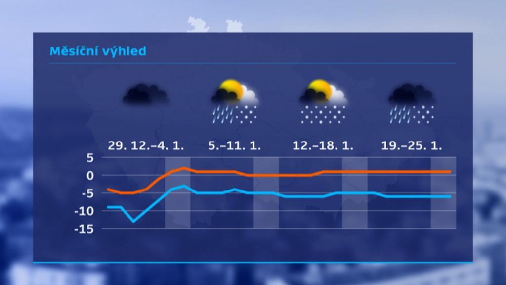 Výhled počasí do 25. 1.