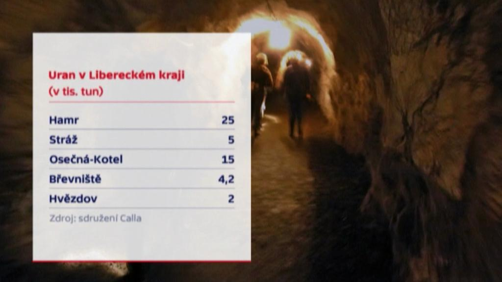 Uran v Libereckém kraji