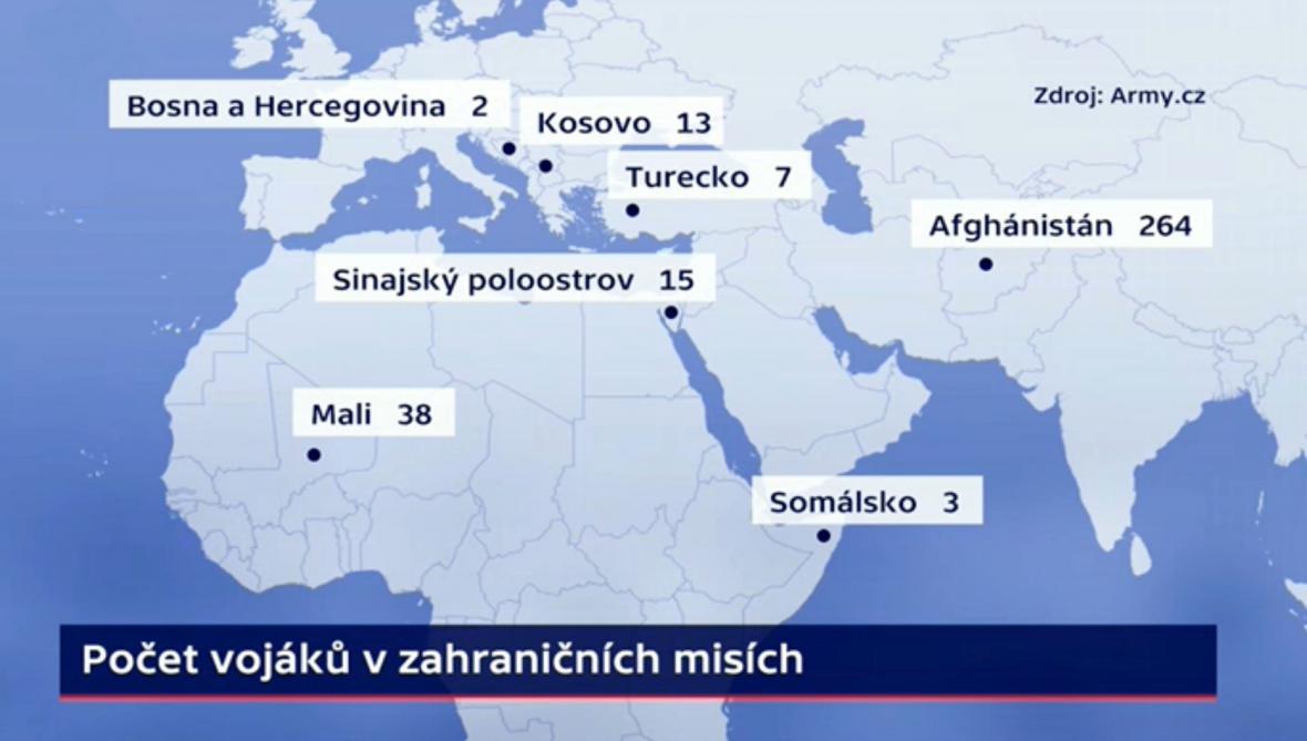 Počet vojáků v zahraničních misích