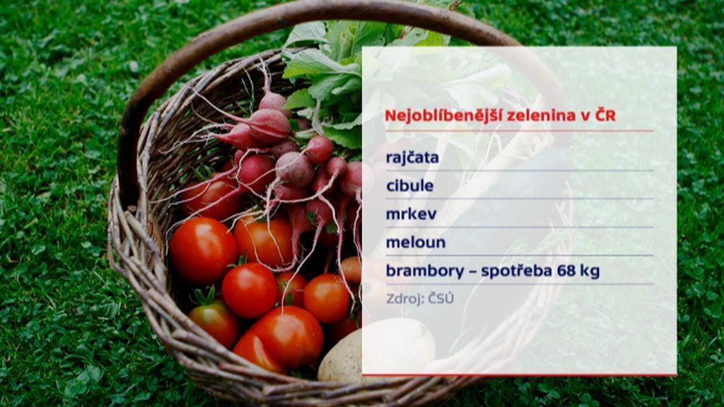 Nejoblíbenější zelenina v ČR