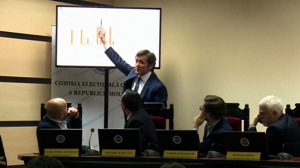 Volby v Moldávii