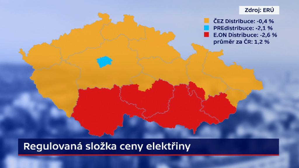 Regulovaná složka ceny elektřiny