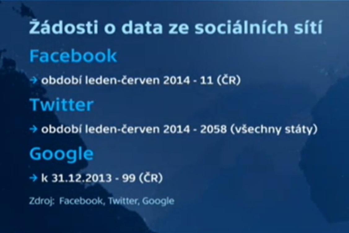 Žádosti Česka o informace ze sociálních sítí