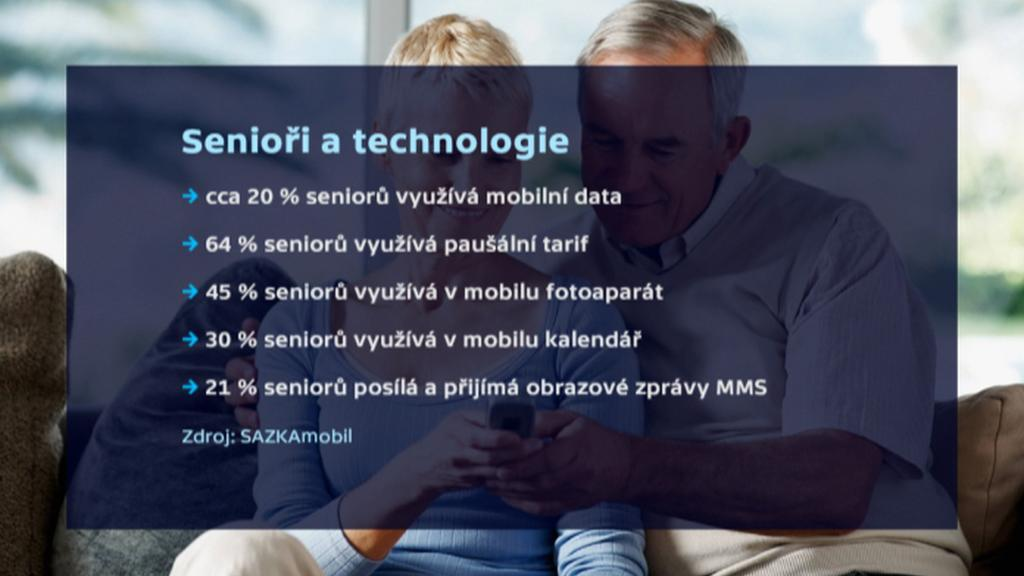 Senioři a technologie