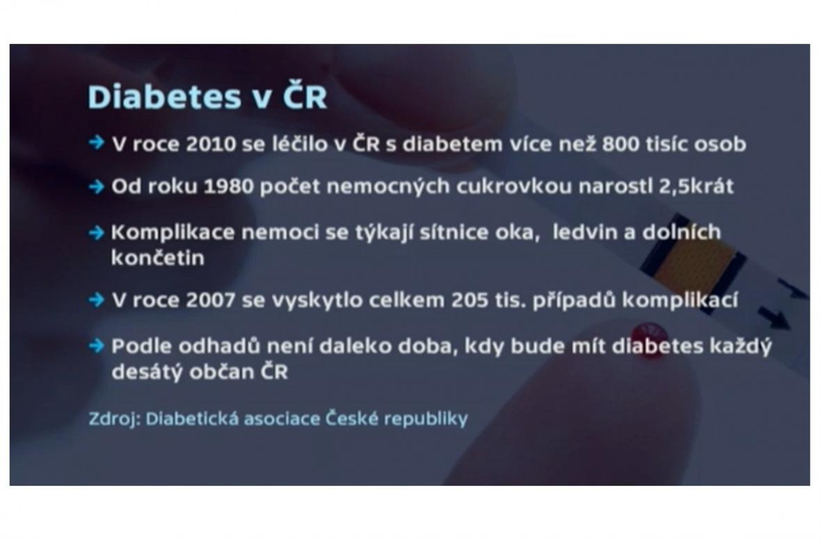 Diabetes v ČR