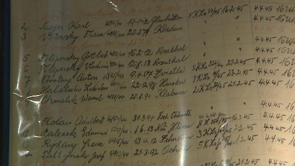Seznam popravených na Pankráci